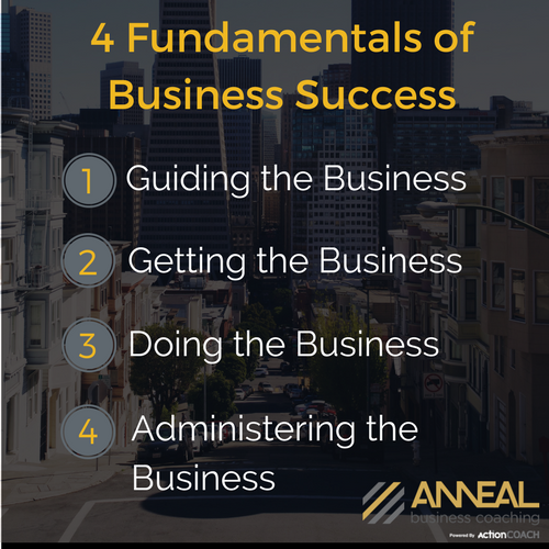successful-business-fundamentals