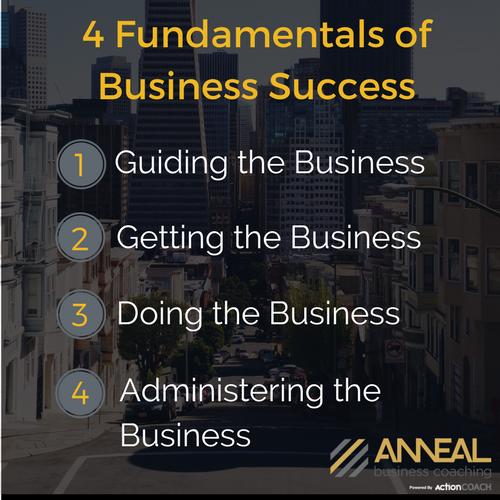 successful_business_fundamentals.png