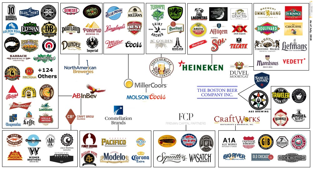 beer ownership infographic inset.jpg
