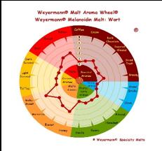 Weyermann® .png