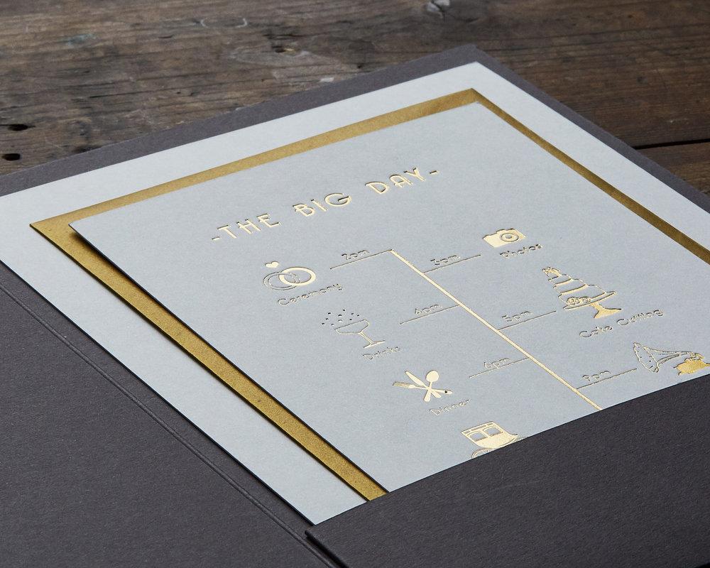 Gold Foil Timeline