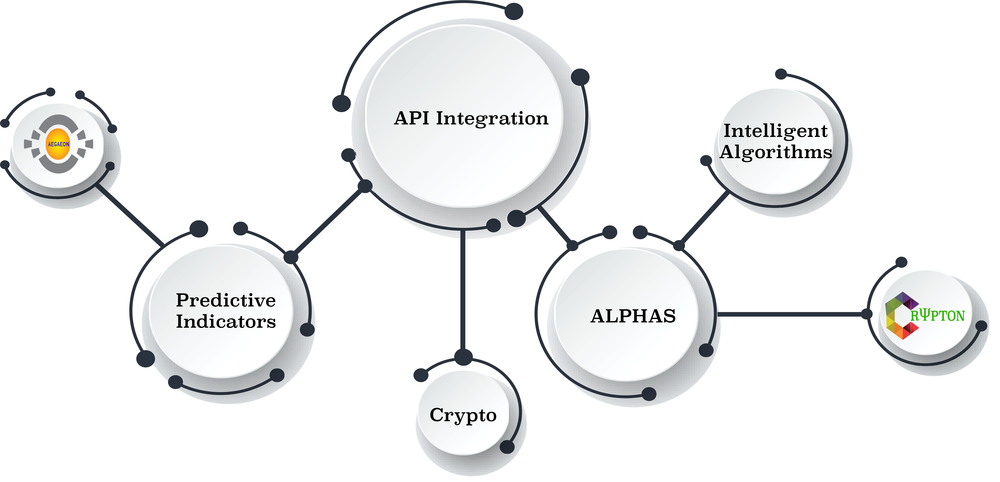 API integration.png