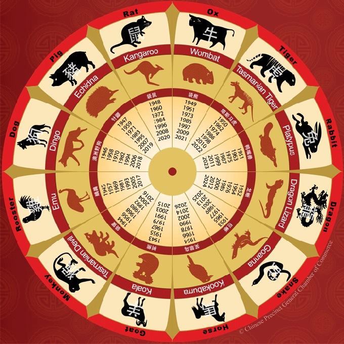 australian chinese calendar
