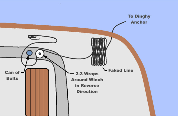 manual anchor alarm