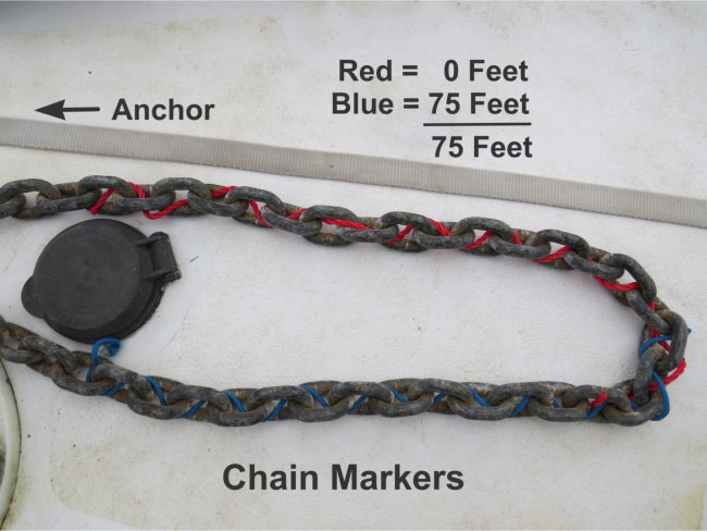 marked rode chain