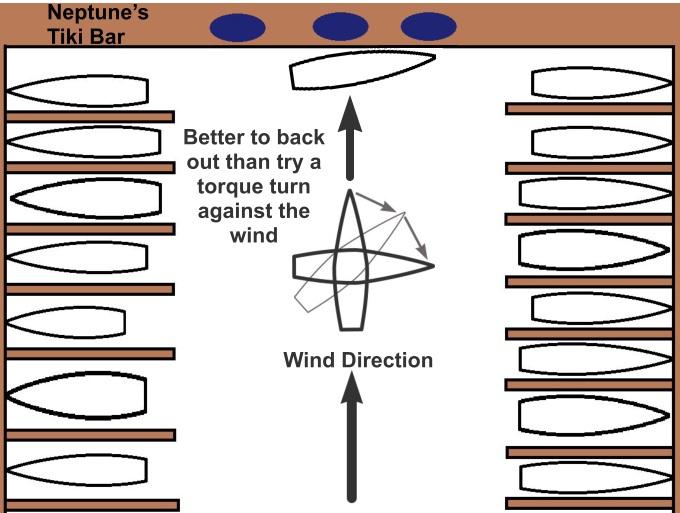 windy torque turn