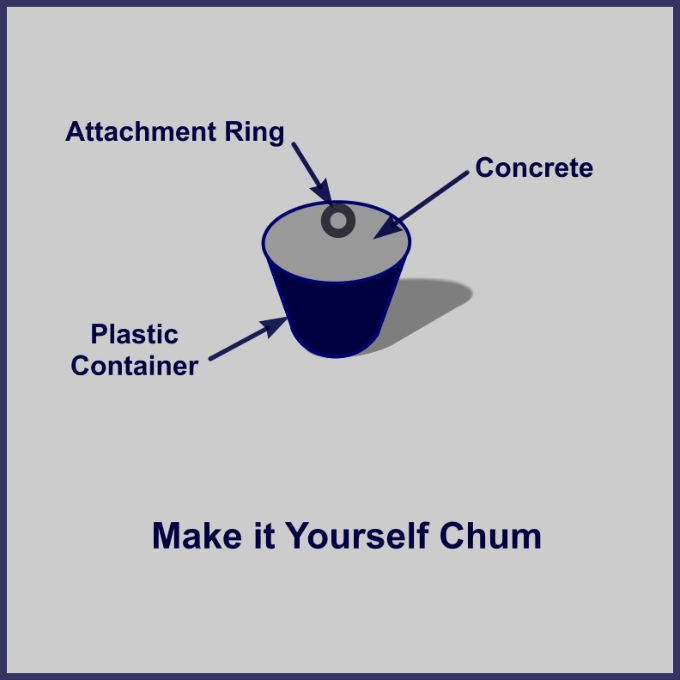 chum construction