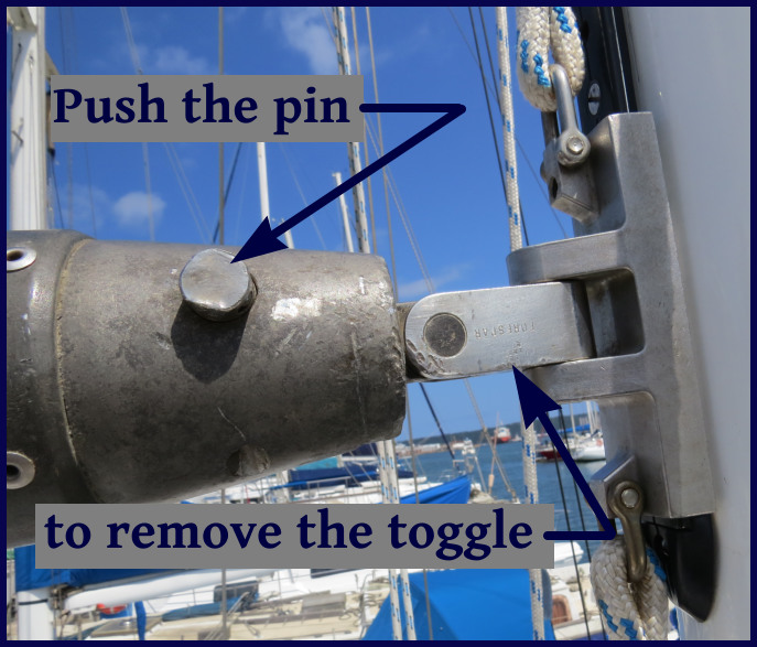 push the pin