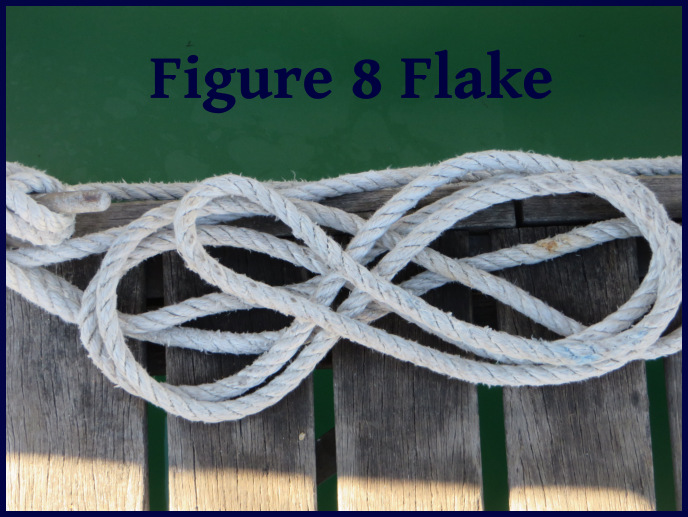 figure eight pattern
