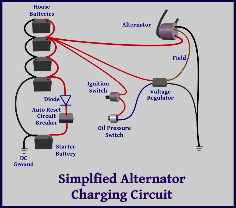 The Blue View - Troubleshooting an Alternator — Just a Little Further