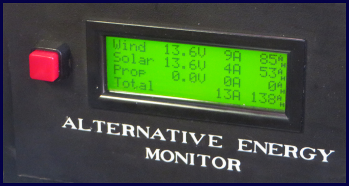 new alternative energy monitor