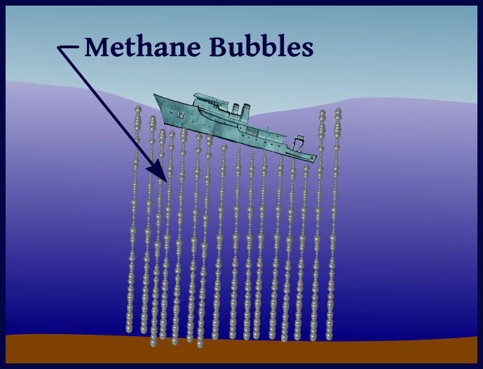 methane bubbles sink a ship