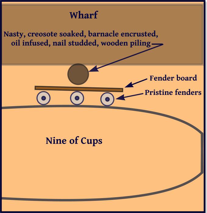 fender board illustration