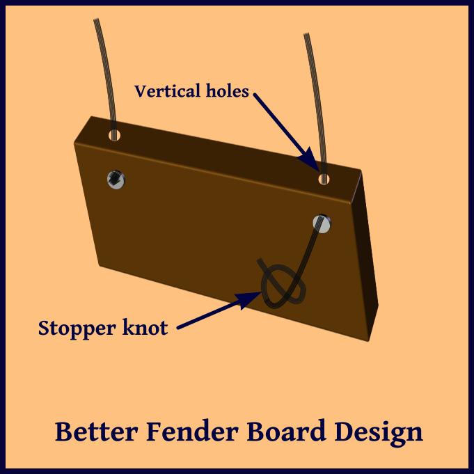 better fender boards
