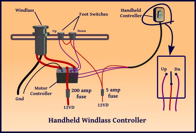 hand held controller sketch