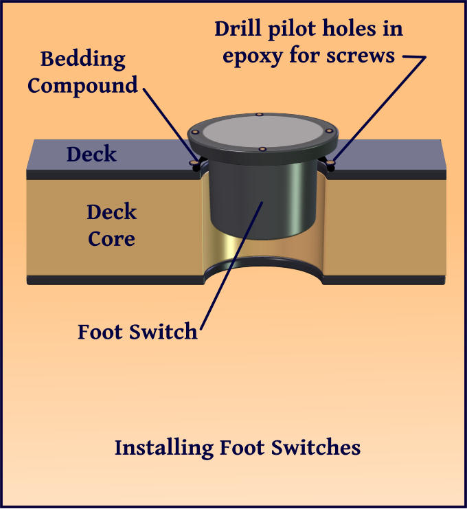 windlass foot switch