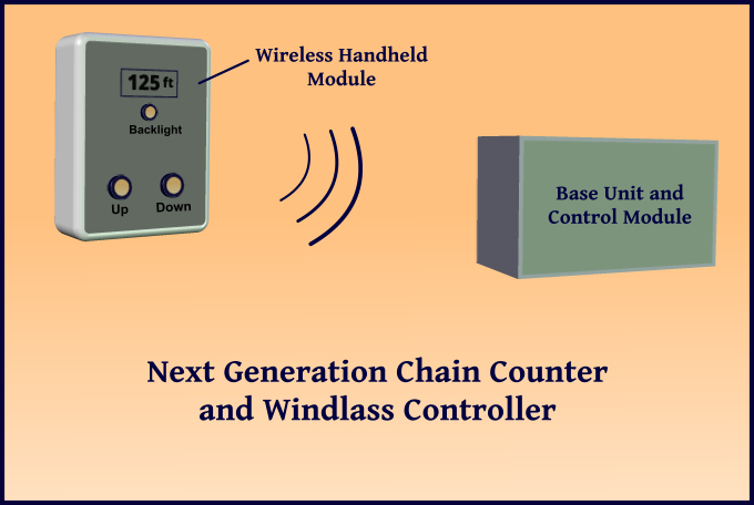 next generation chain counter