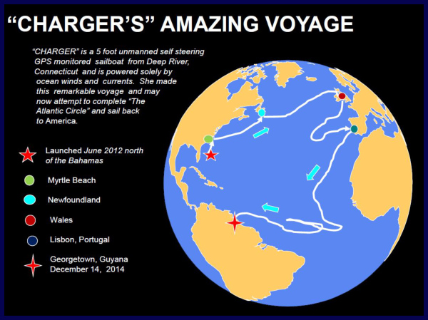 charger's voyage