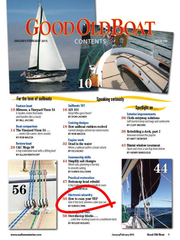 good old boat table of contents