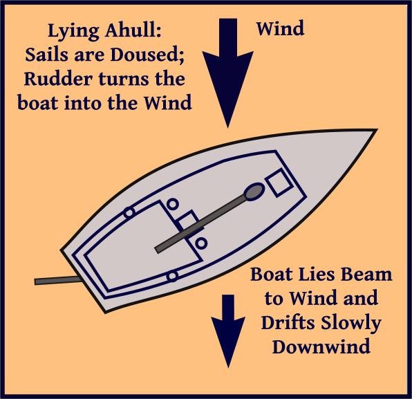 lying ahull