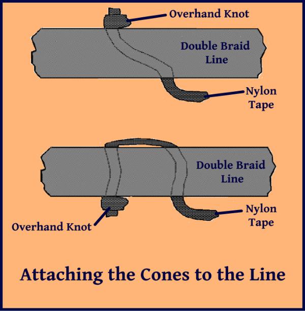attaching cones