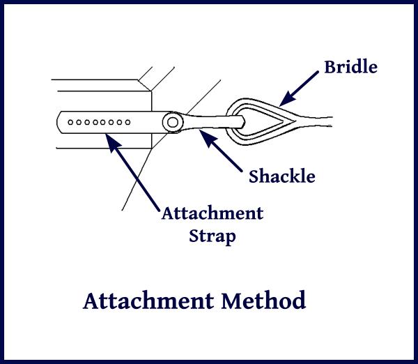 cone attachment
