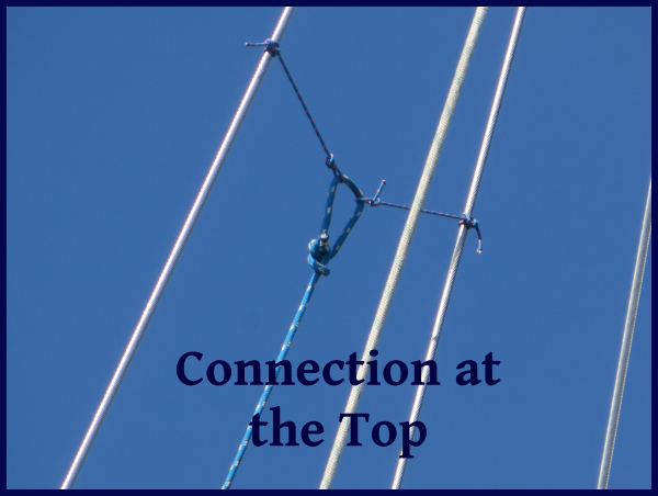connection at top