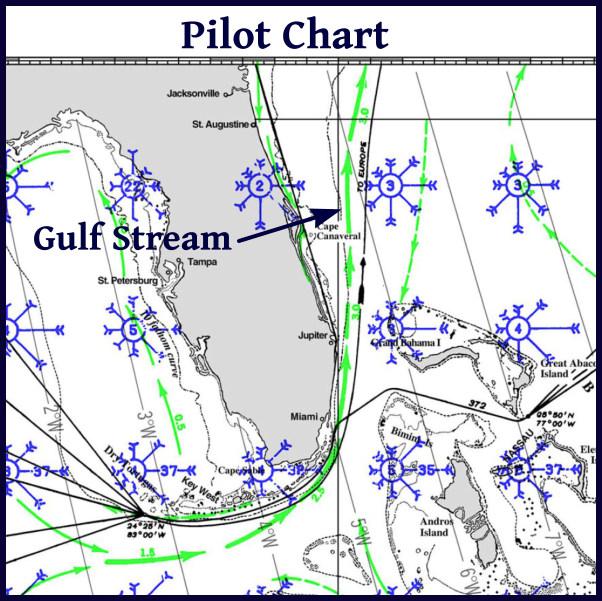 pilot chart