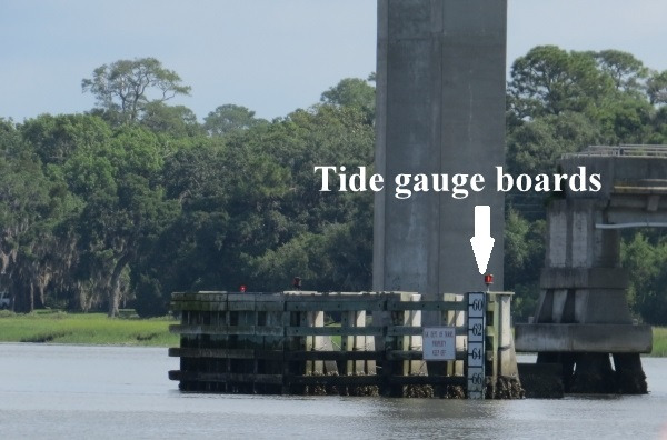 tide gauge boards