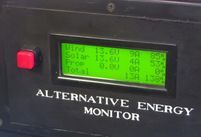 alt energy monitor
