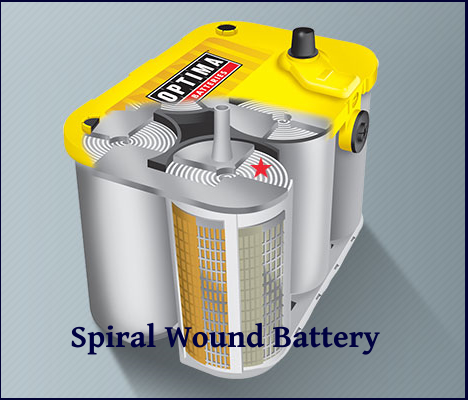 spiral wound batteries