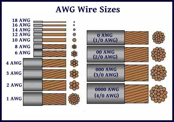 Wonderful 6 0 Gauge Wire Ideas - Electrical Circuit Diagram Ideas ...