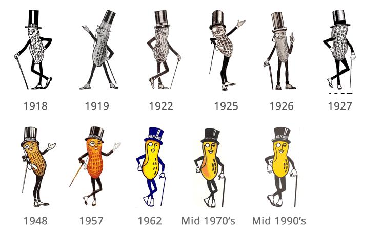 A century of Mr. Peanut!