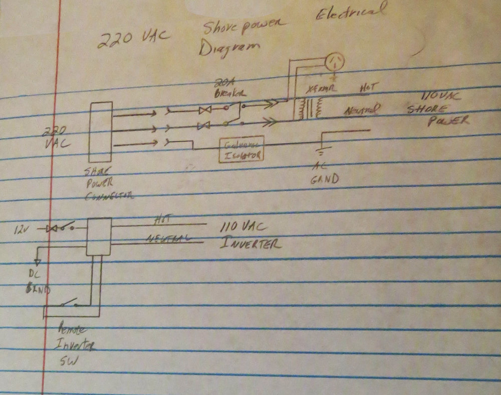 A useful wiring sketch