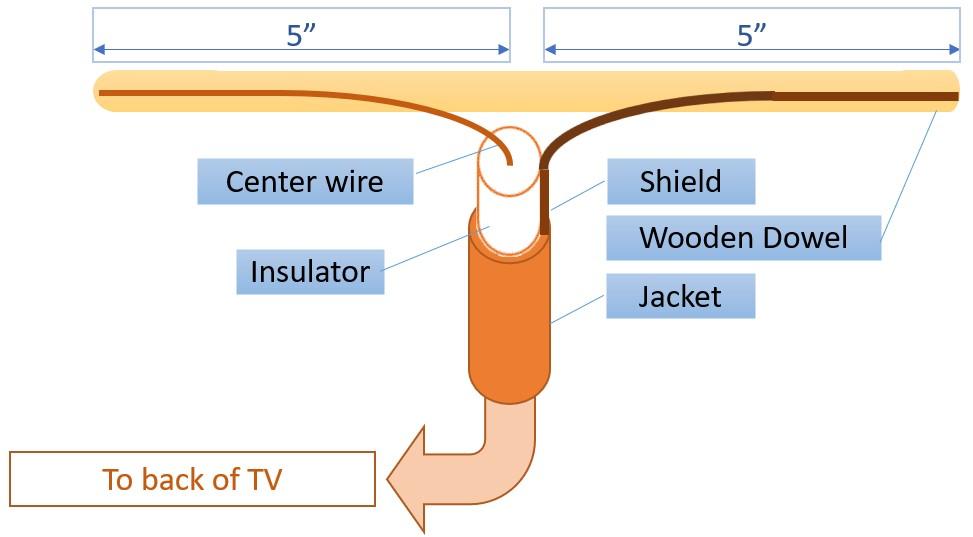Antenna detail.jpg