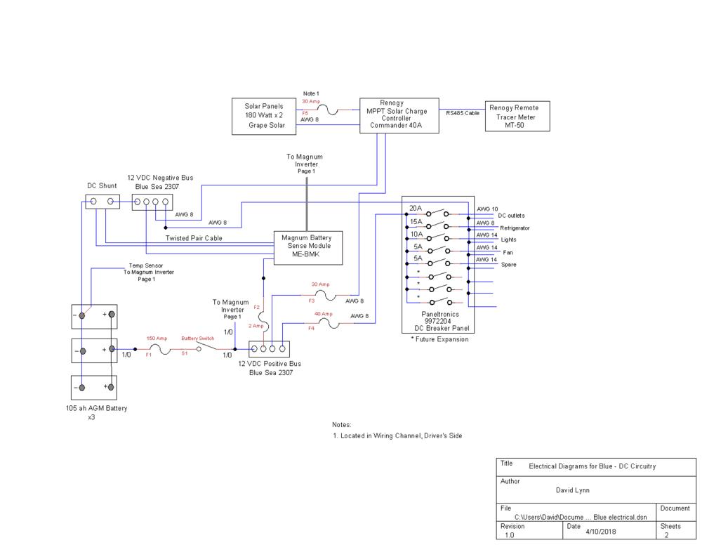 Blue's 12 vdc system