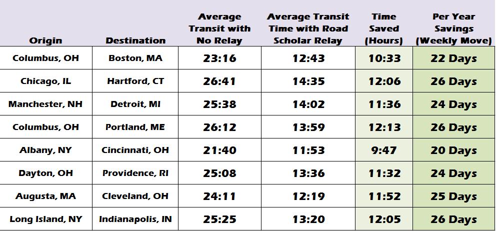transit_chart.png