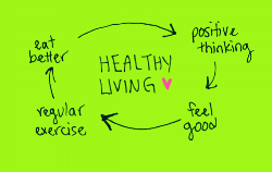 Healthy_Living.png