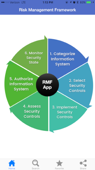 RMF APP - The NIST Risk Management Framework (RMF) Mobile application provides information security practitioners a quick guide to support security compliance efforts within the Federal government and private organizations. The RMF application includes information that helps to manage security risk and strengthen the risk management process. The RMF app walks the user through the RMF six step processes:1. Categorization of information systems2. Selection of security controls3. Implementation of security controls4. Assessment of security controls5. Authorization of information systems6. Monitoring of security controls