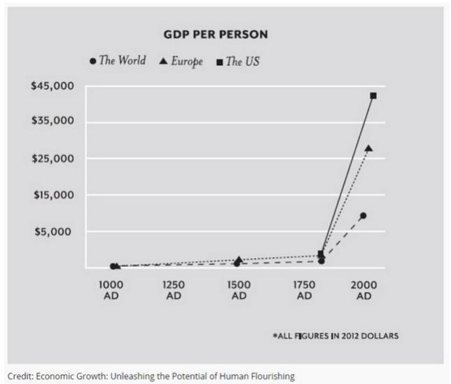 Courtesy:  American Enterprise Institute