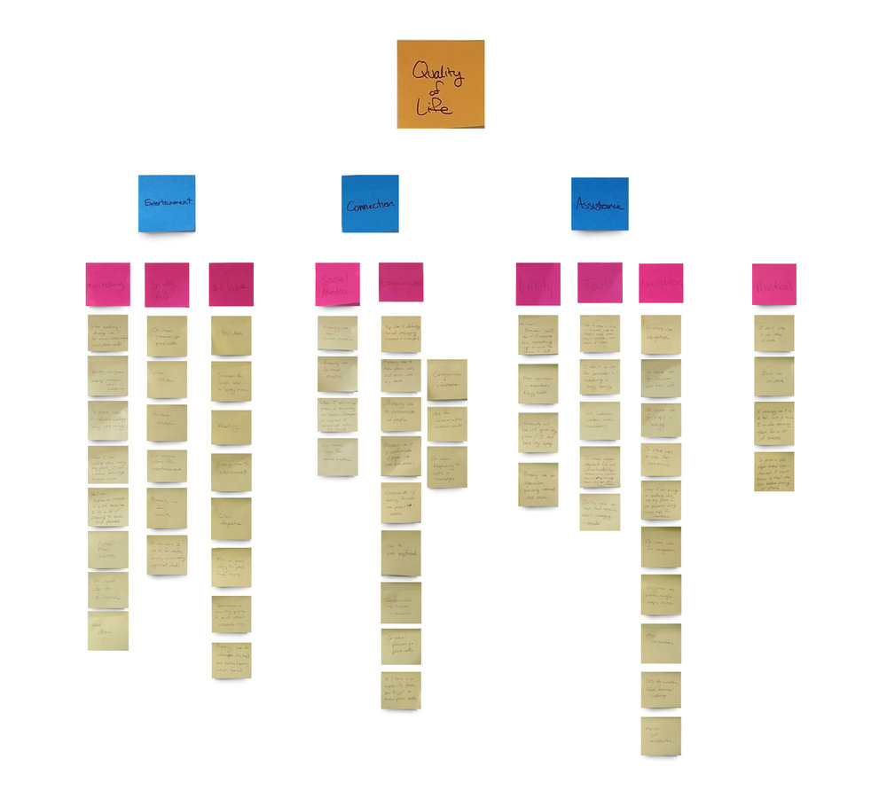 RTB---Affinity-Diagram.jpg