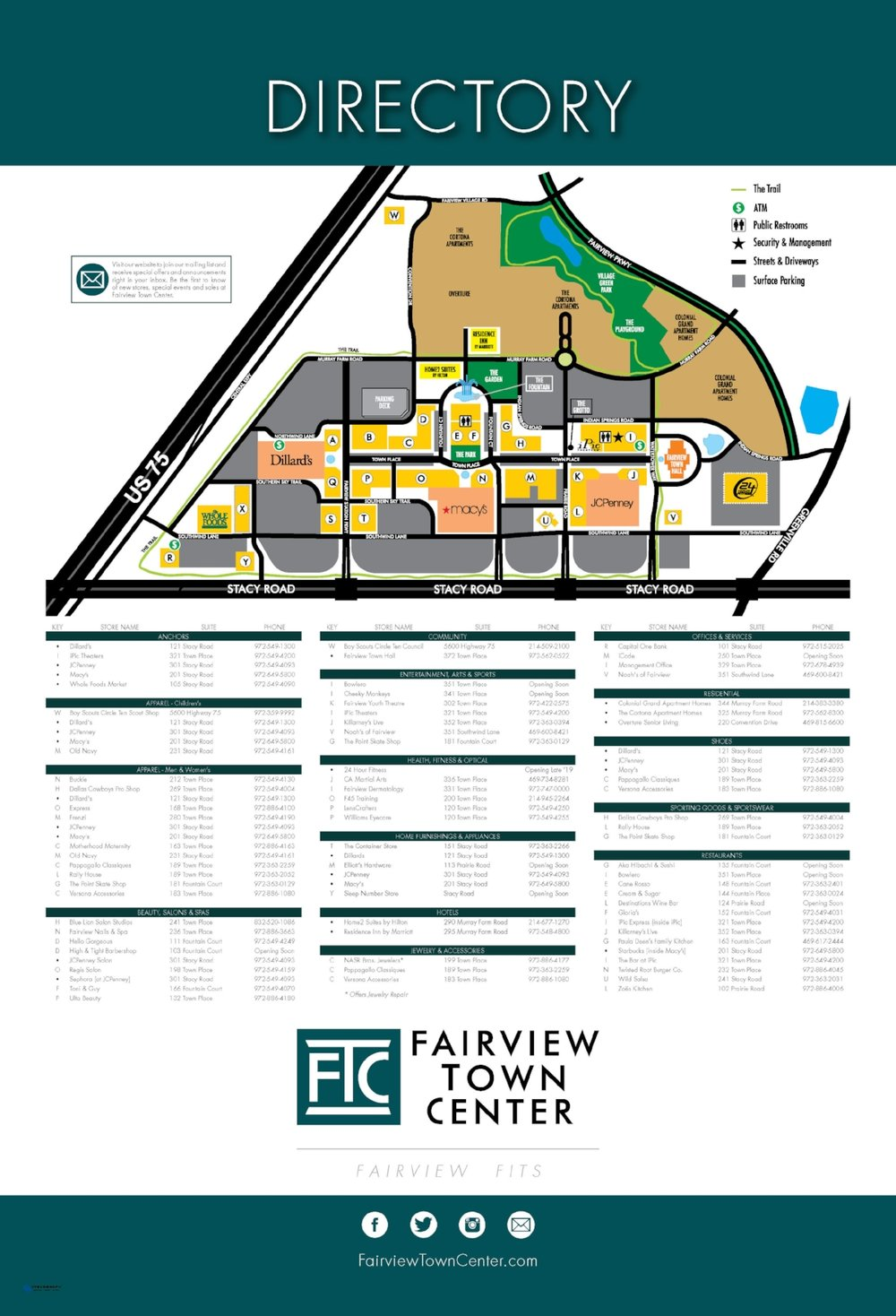 fairview direcotry map store listing backlit display deisgn by cybergraph.jpg