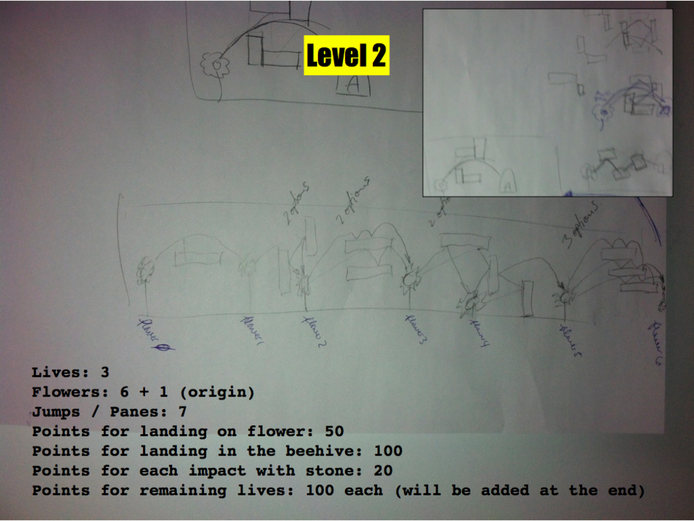 One of the sketches detailing the design of the level 2, as well as the point system...