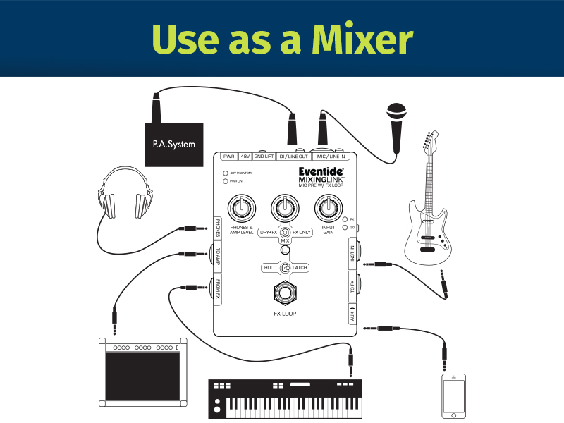 Eventide MixingLink使い方