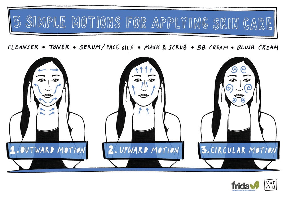 Infographic: 3 Simple Methods for Applying Skin Care