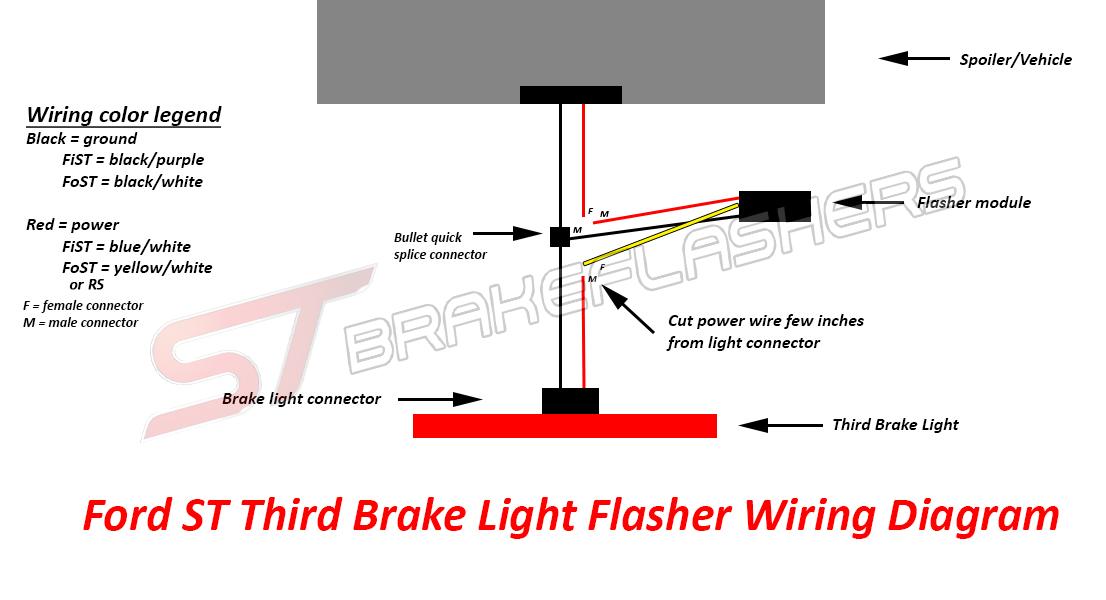 st flasher module wiring diagram jpg