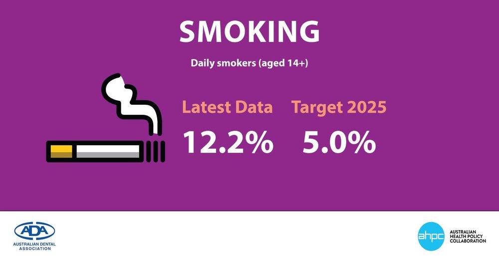 smoking and gum health