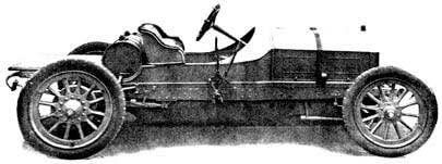1908 - Ariel Grand Prix Racer  2,325cc 4 cylinder engine, 2 seater, 1100 kilos