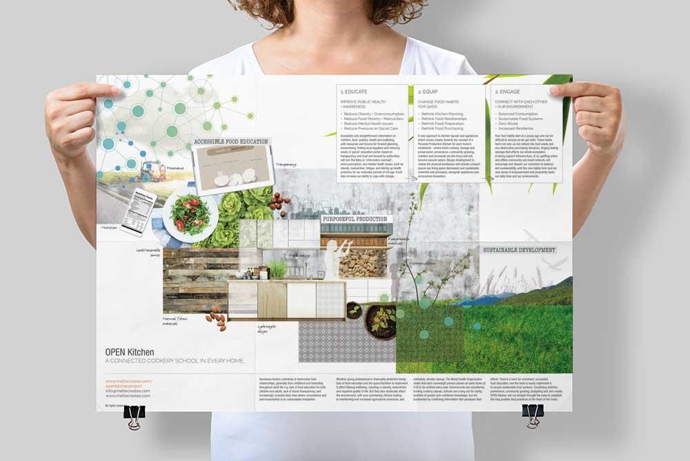 carolinesantos_conceptconsultant_creativeprocess_develop.jpg