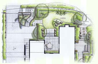 Christchurch Landscape Designer